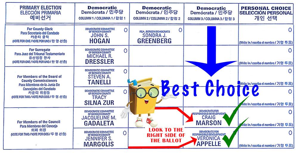Ballot for Democratic Primary June 8